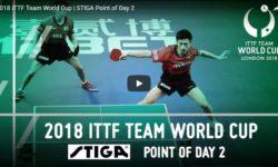 2018 ITTF Team World Cup   STIGA Point of Day 2