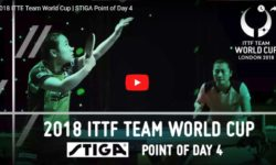 2018 ITTF Team Word Cup Point of the Day by STIGA