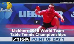 30:27 Best Table Tennis Serves Tutorial. (Pt 3: fastest, backhand, pendulum) --- TOMORROW TABLE TENNIS Tomorrow Table Tennis [Non-profit] 18K views New 2:14 2018 World Team Championships I #LiebherrLive Day 1 Review Official ITTF Channel 2.2K views New 14:47 ALL 50-Point Dunks In NBA Slam Dunk Contest History NBA 2.9M views 2:03 2018 World Team Championships Highlights | Tomokazu Harimoto vs Florent Lambiet (Group) Official ITTF Channel 973 views New 1:49 2018 World Team Championships Highlights | Ma Long vs Vladimir Sidorenko (Group) Official ITTF Channel 2.5K views New 13:32 2017 World Championships | Highlights MA Long vs. FAN Zhendong (Final) Official ITTF Channel 788K views 2:20 2018 World Team Championships Highlights | Fan Zhendong vs Sadi Ismailov (Group) Official ITTF Channel 1.6K views New DHS ITTF Top 10 - 2018 Team World Cup Official ITTF Channel 75K views 2018 World Team Championships Highlights | Koki Niwa vs Cedric Nuytinck (Group) Official ITTF Channel 721 views New 2018 World Team Championships Highlights | Timo Boll vs Omar Assar (Group) Official ITTF Channel 2.7K views New Can you play ping pong with a BLOW-DRYER? Pongfinity 130K views New 2018 World Team Championships Highlights | Wang Chuqin vs Vildan Gadiev (Group) Official ITTF Channel 776 views New 2018 World Team Championships Highlights | Wang Manyu vs Manika Batra (Group) Official ITTF Channel 1.8K views New DHS ITTF Top 10 - 2018 German Open Official ITTF Channel 71K views Truls Moregardh vs Tomokazu Harimoto (2018 WTTTC Preparing Match) ttlondon2012 36K views New 2018 World Team Championships | Germany vs Egypt Match Review Official ITTF Channel 1.9K views New Top 10 Table Tennis Points of 2015 Official ITTF Channel 1.1M views 2018 World Team Championships Highlights | Kenta Matsudaira vs Robin Devos (Group) Official ITTF Channel 704 views New 2018 World Team Championships Highlights | Ding Ning vs Das Mouma (Group) Official ITTF Channel 2K views New 2018 World Team Championships Highlights | Chen Meng vs Patkar Madhurika (Group) Official ITTF Channel 830 views New 2018 World Team Championships | STIGA Point of Day 1
