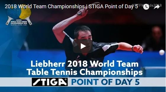 2018 World Team Championships Point of the Day - 5