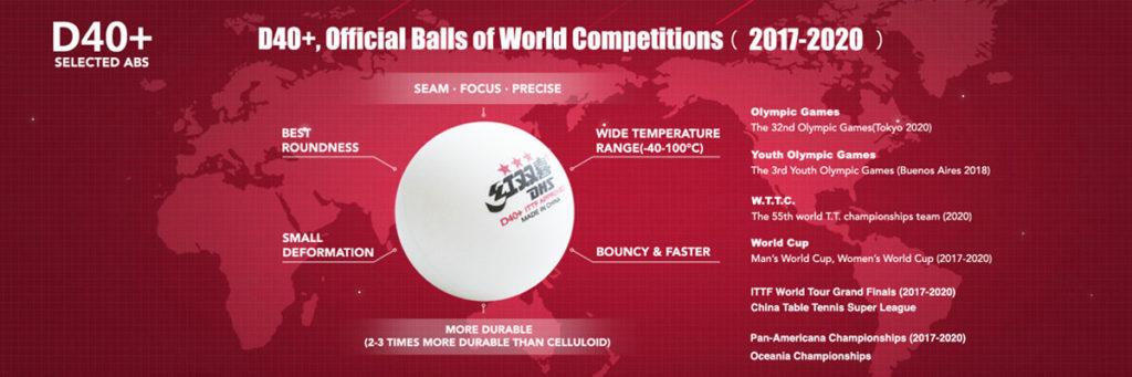 DHS Balls