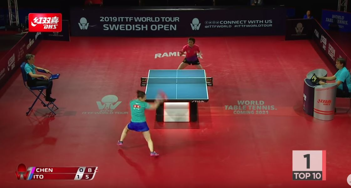 DHS Top 10 Points 2019 ITTF Swedish Open